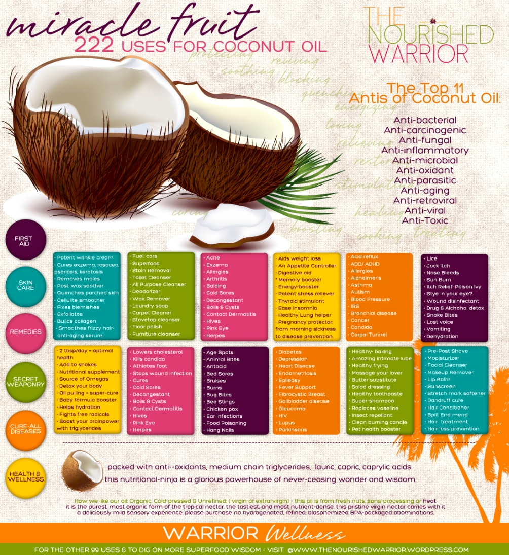 222 uses for coconut oil, coconut oil infographic